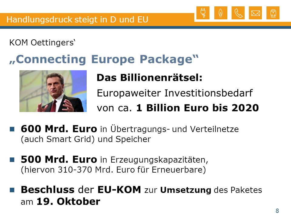Handlungsdruck steigt in D und EU