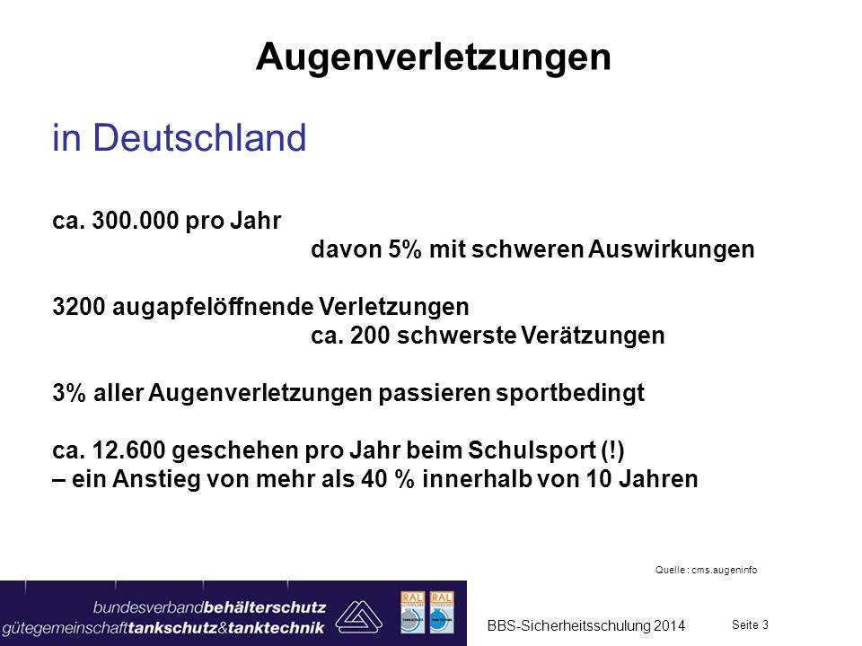 Augenverletzungen in Deutschland ca. 300.000 pro Jahr