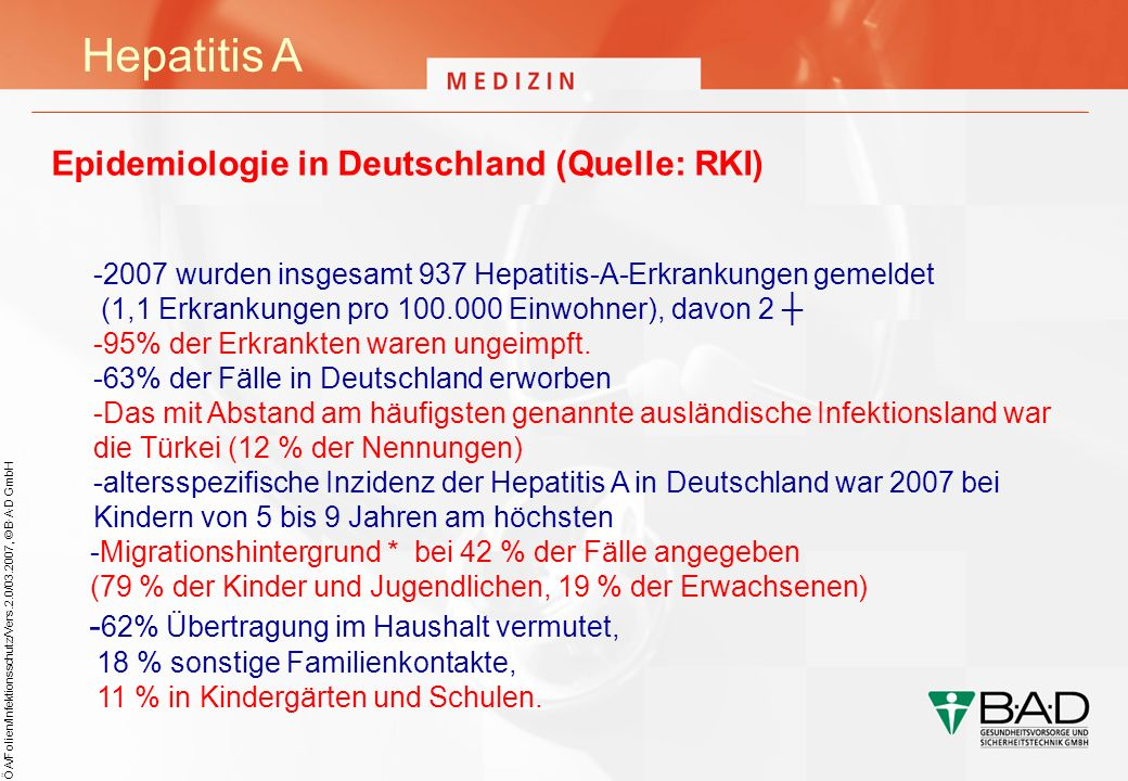 Hepatitis A Epidemiologie in Deutschland (Quelle: RKI)