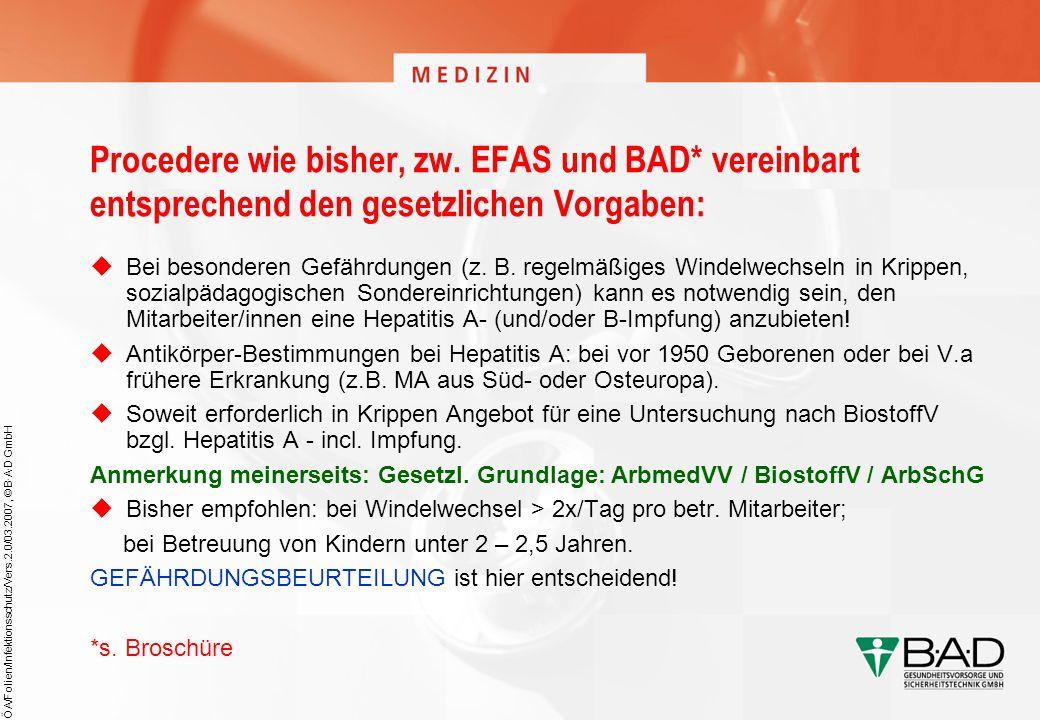 Procedere wie bisher, zw. EFAS und BAD