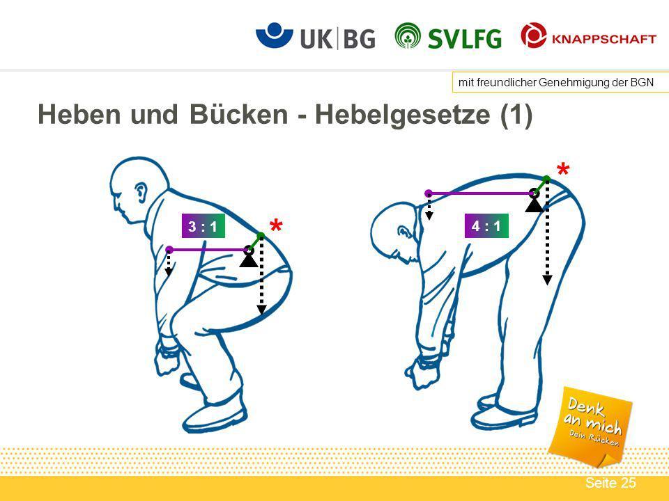 Heben und Bücken - Hebelgesetze (1)