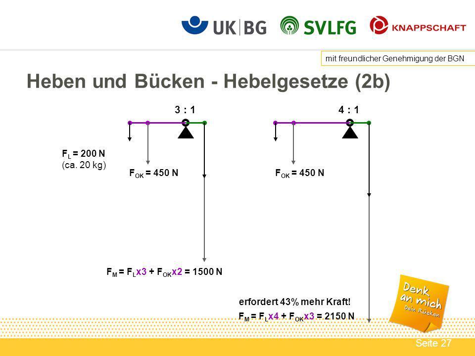 Heben und Bücken - Hebelgesetze (2b)