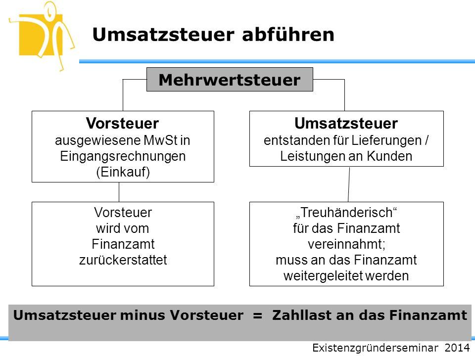 Umsatzsteuer minus Vorsteuer = Zahllast an das Finanzamt