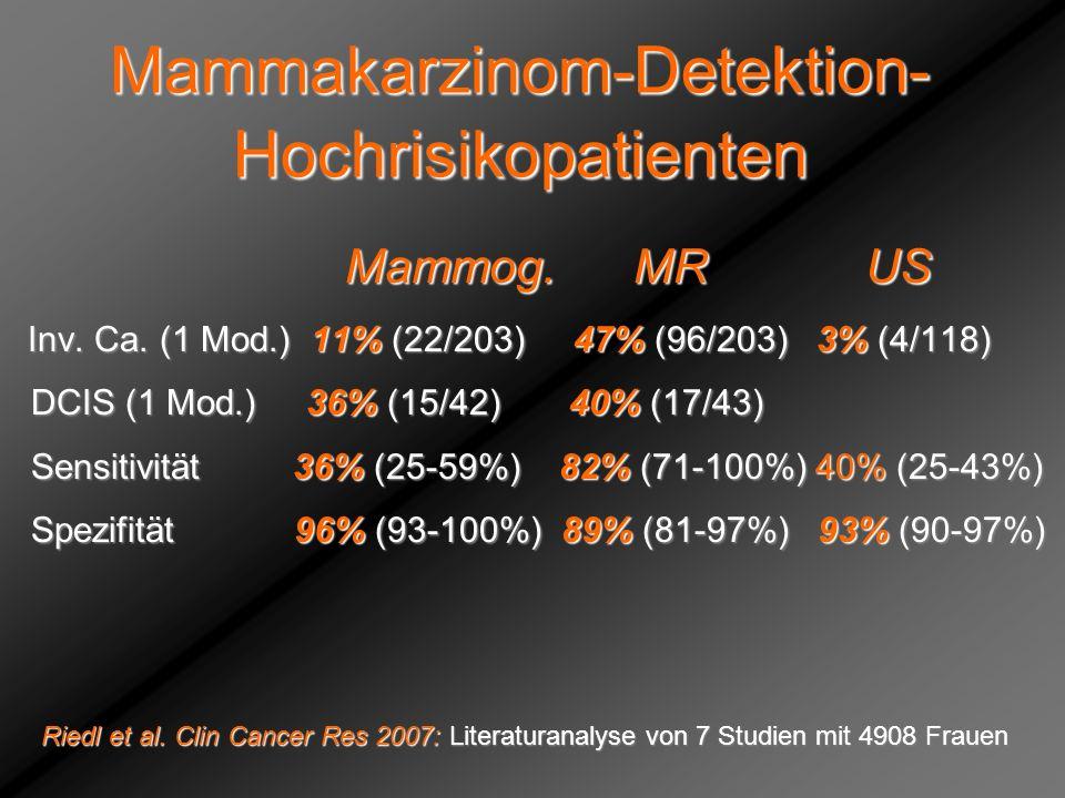 Mammakarzinom-Detektion-Hochrisikopatienten