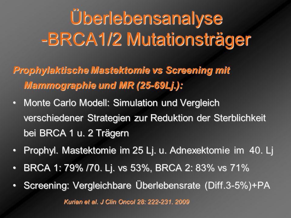 Überlebensanalyse -BRCA1/2 Mutationsträger