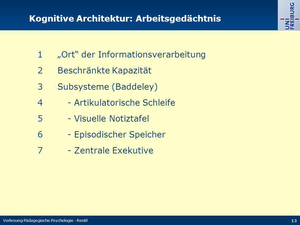 Kognitive Architektur: Arbeitsgedächtnis