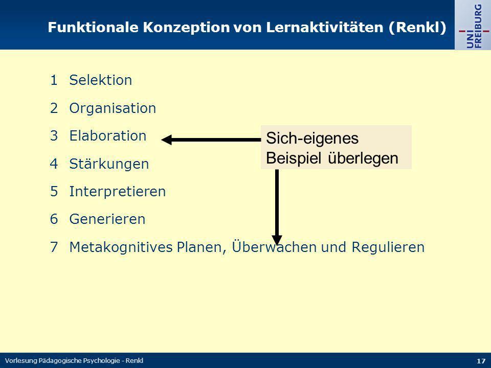 Funktionale Konzeption von Lernaktivitäten (Renkl)
