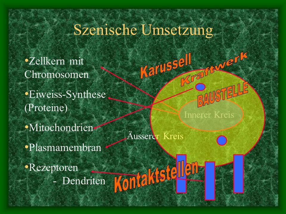 Szenische Umsetzung Kraftwerk Karussell BAUSTELLE Kontaktstellen