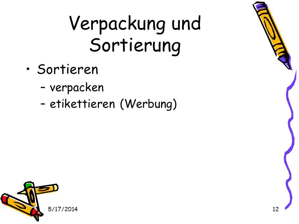 Verpackung und Sortierung