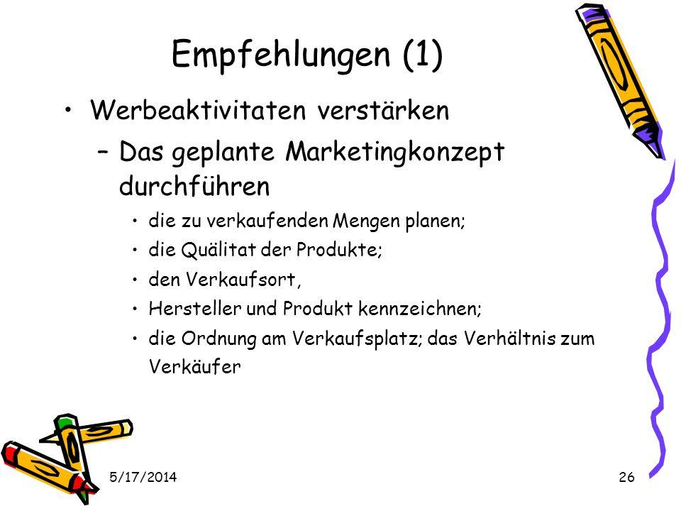Empfehlungen (1) Werbeaktivitaten verstärken