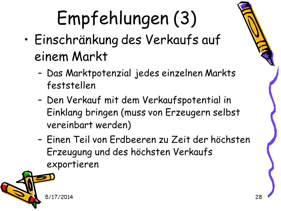 Empfehlungen (3) Einschränkung des Verkaufs auf einem Markt