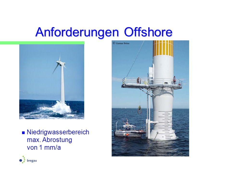 Anforderungen Offshore