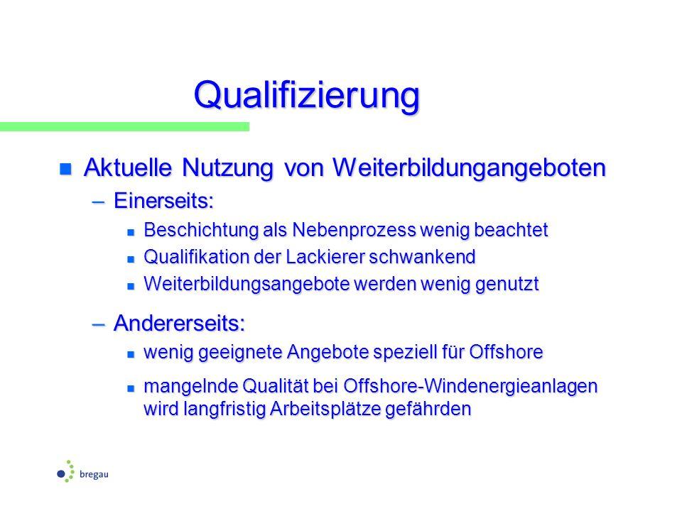 Qualifizierung Aktuelle Nutzung von Weiterbildungangeboten