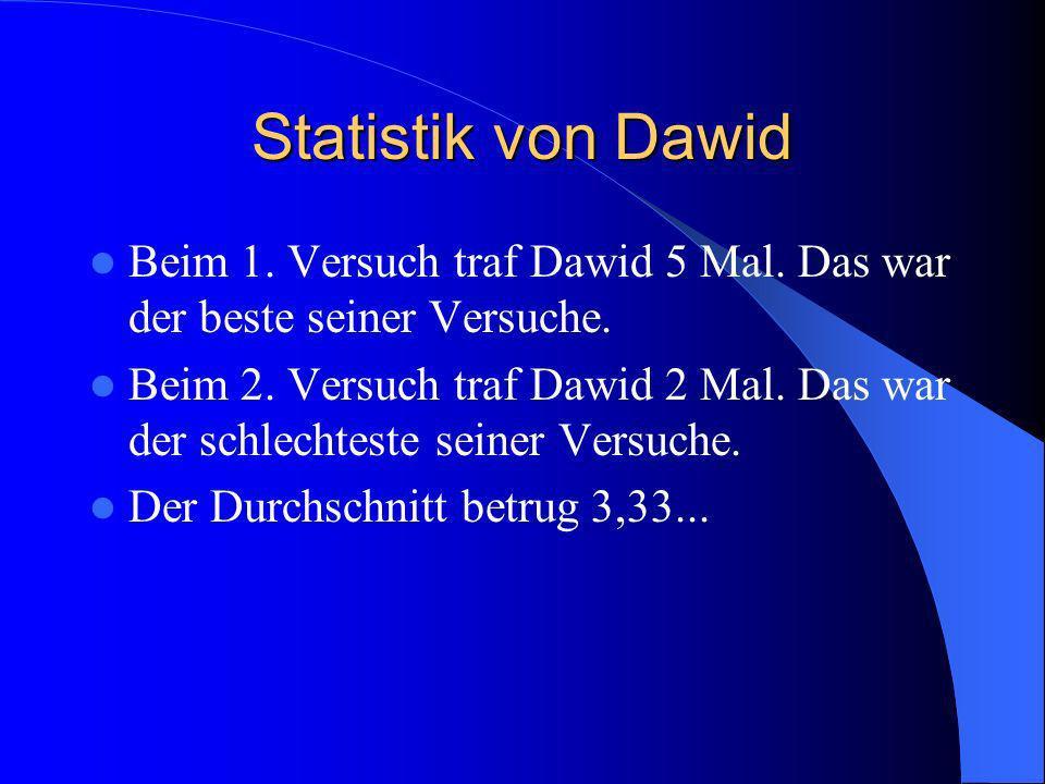 Statistik von Dawid Beim 1. Versuch traf Dawid 5 Mal. Das war der beste seiner Versuche.