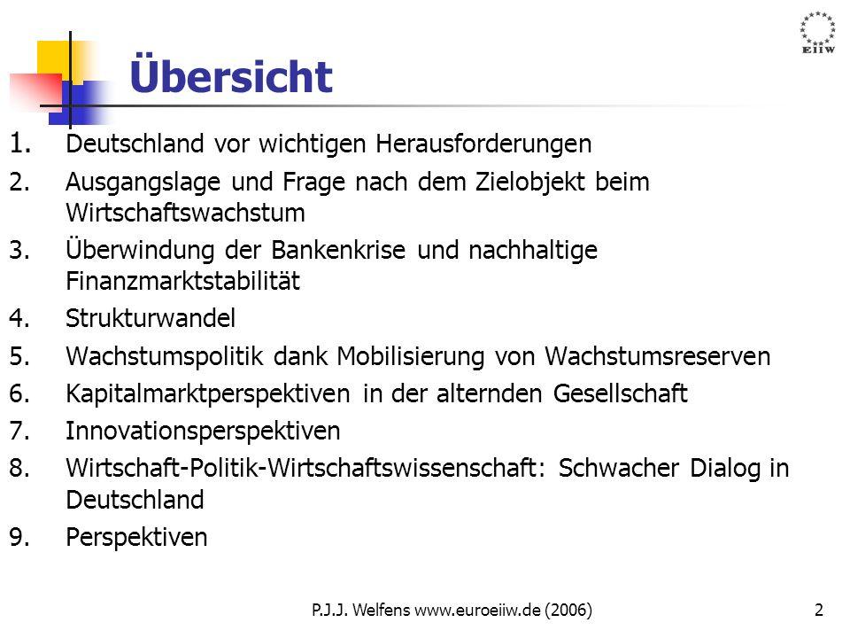 P.J.J. Welfens www.euroeiiw.de (2006)