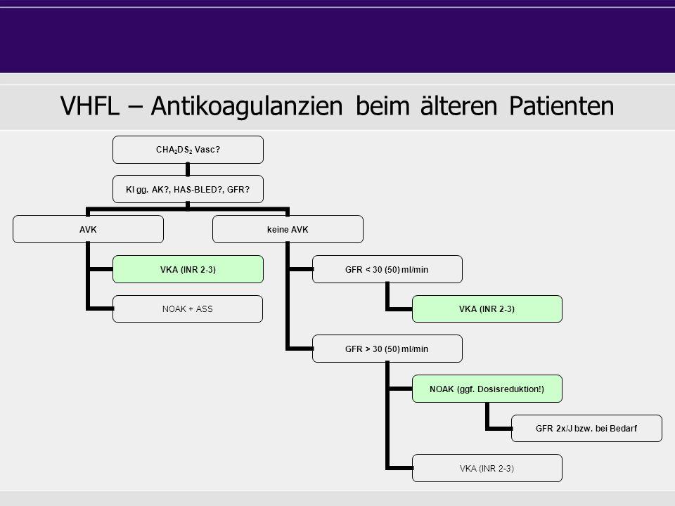VHFL – Antikoagulanzien beim älteren Patienten