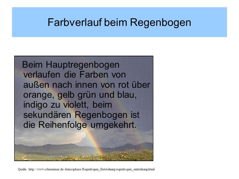 Farbverlauf beim Regenbogen