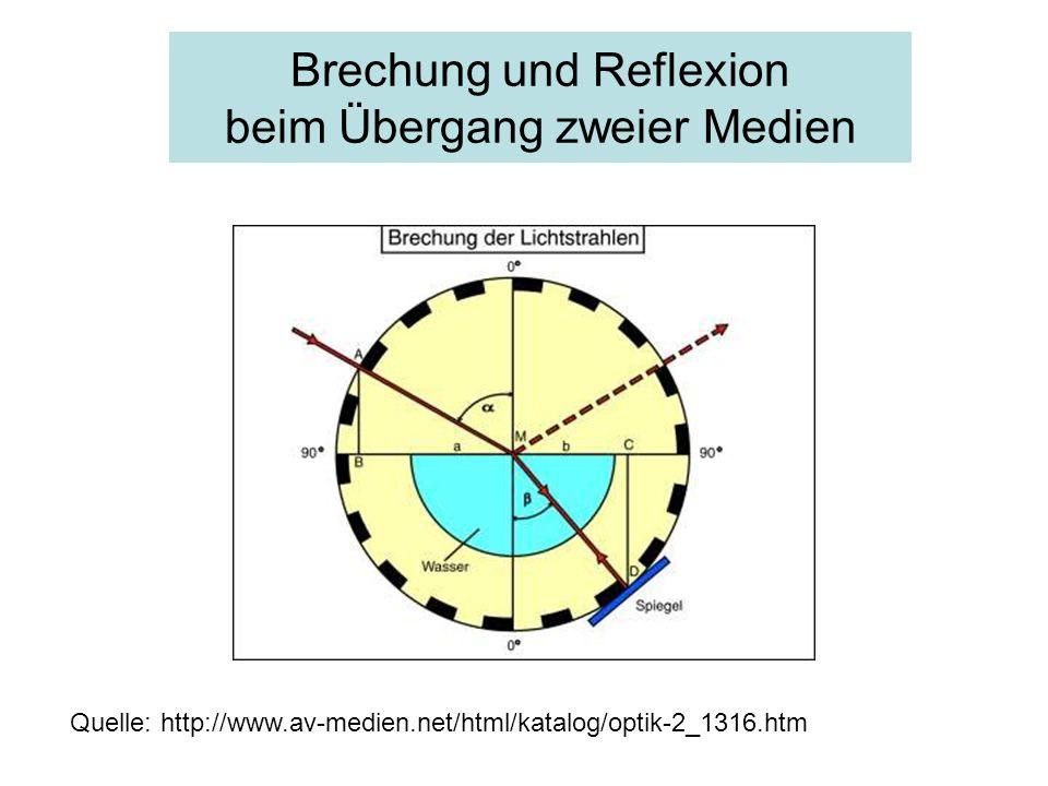 Ausgezeichnet Mathe Reflexion Arbeitsblatt Bilder - Mathematik ...