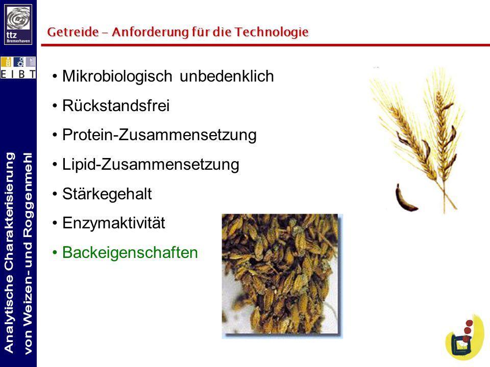 • Mikrobiologisch unbedenklich • Rückstandsfrei