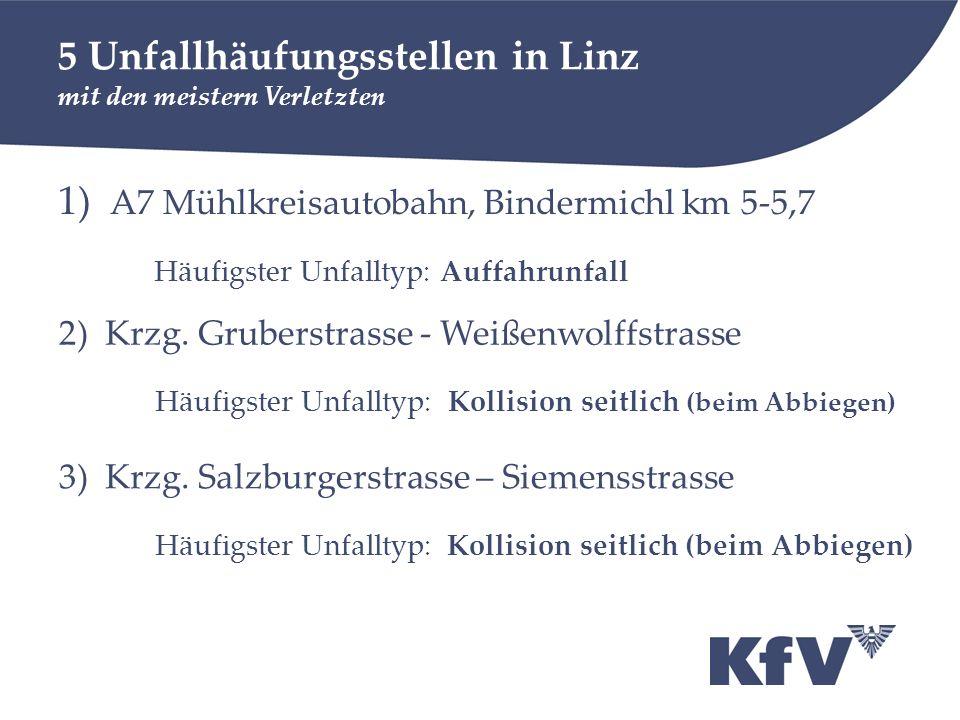 5 Unfallhäufungsstellen in Linz mit den meistern Verletzten