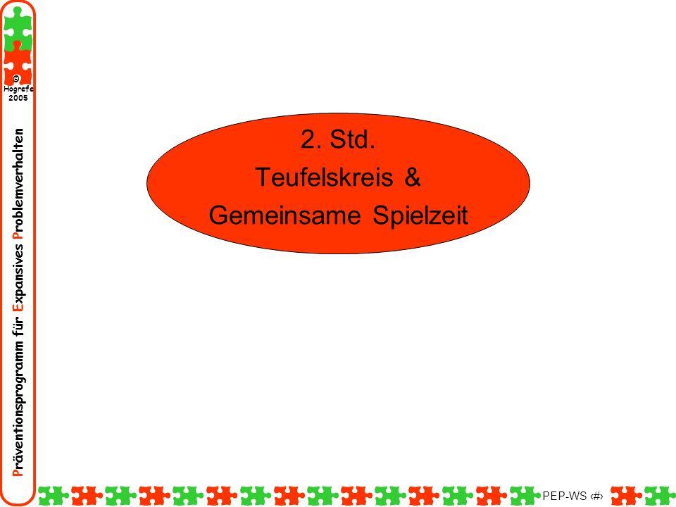 2. Std. Teufelskreis & Gemeinsame Spielzeit