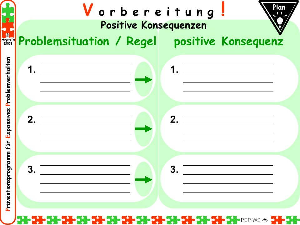 Positive Konsequenzen Problemsituation / Regel