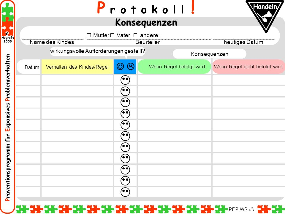 P r o t o k o l l ! Konsequenzen   Handeln Mutter Vater andere: