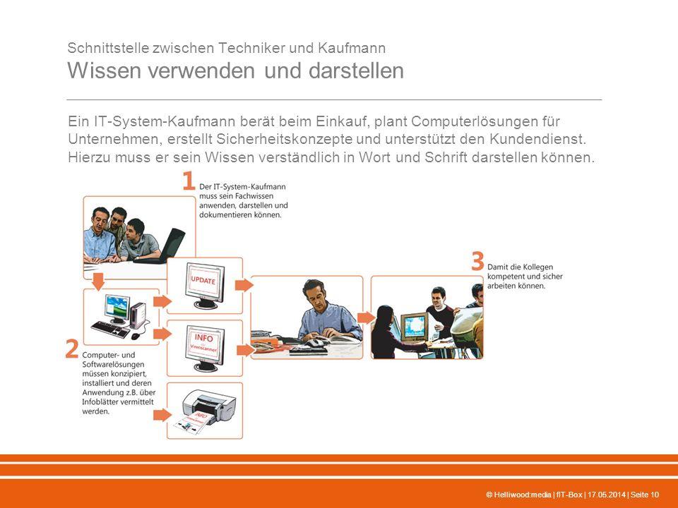 Schnittstelle zwischen Techniker und Kaufmann Wissen verwenden und darstellen