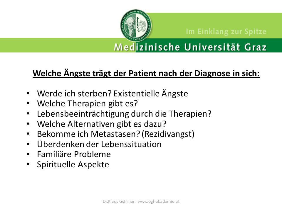 Welche Ängste trägt der Patient nach der Diagnose in sich: