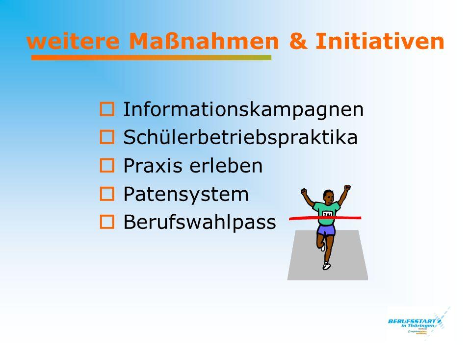 weitere Maßnahmen & Initiativen