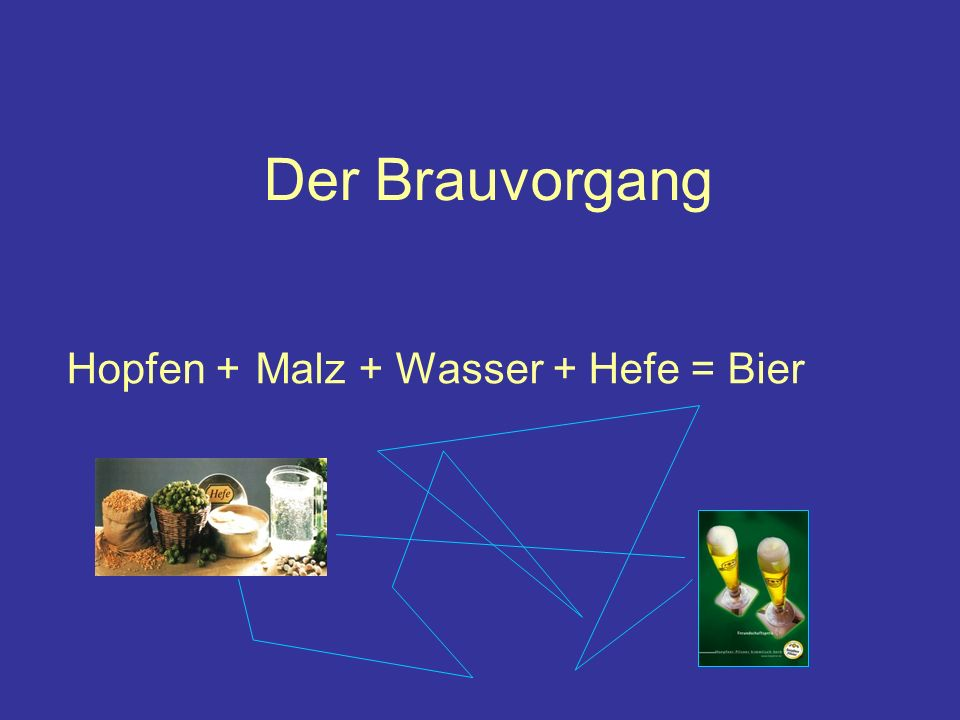 Der Brauvorgang Hopfen + + Wasser + Hefe = Bier Malz