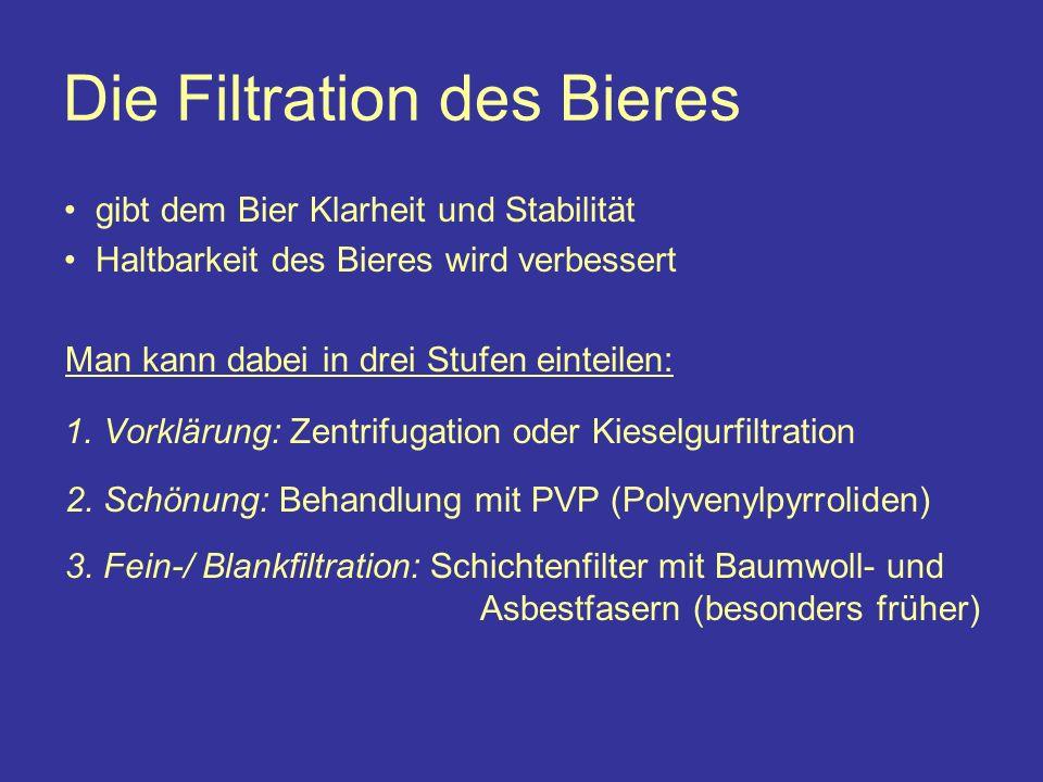 Die Filtration des Bieres