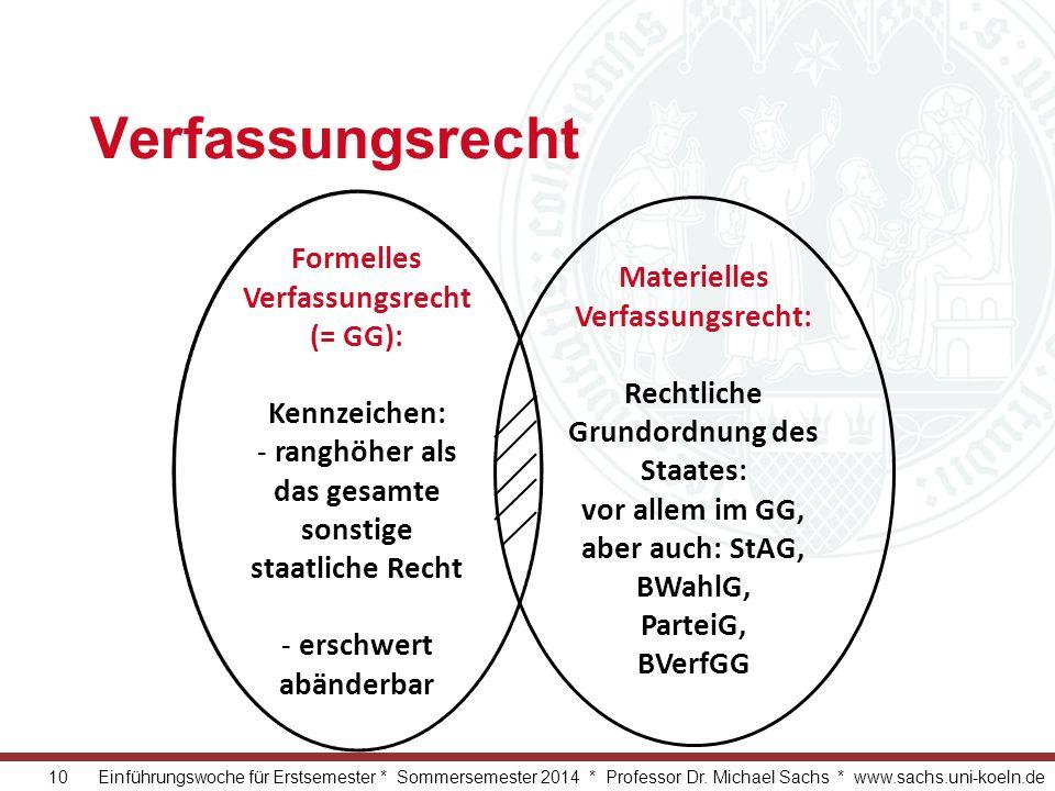 Verfassungsrecht Formelles Verfassungsrecht