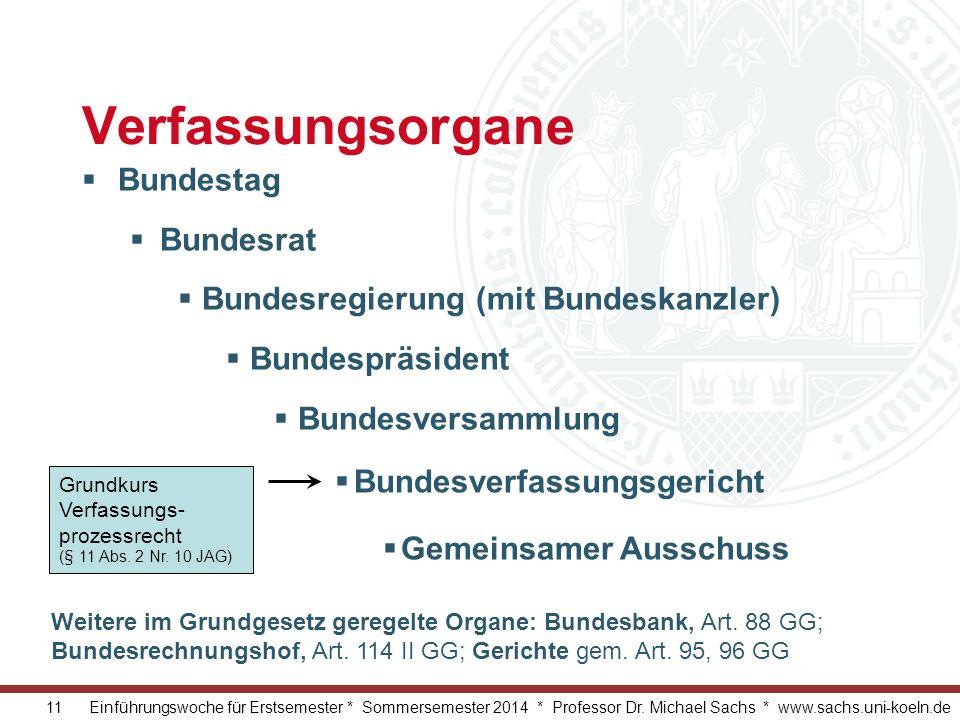 Verfassungsorgane Bundestag Bundesrat
