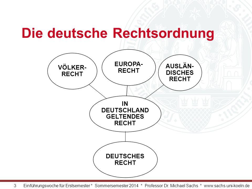 Die deutsche Rechtsordnung