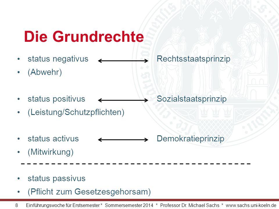 Die Grundrechte status negativus Rechtsstaatsprinzip (Abwehr)