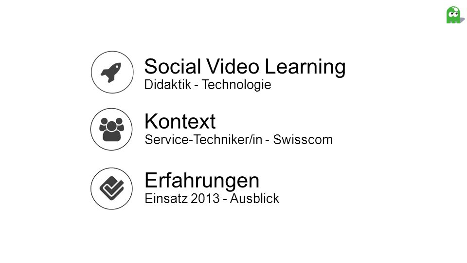 2 Social Video Learning Kontext Erfahrungen Social Video Learning