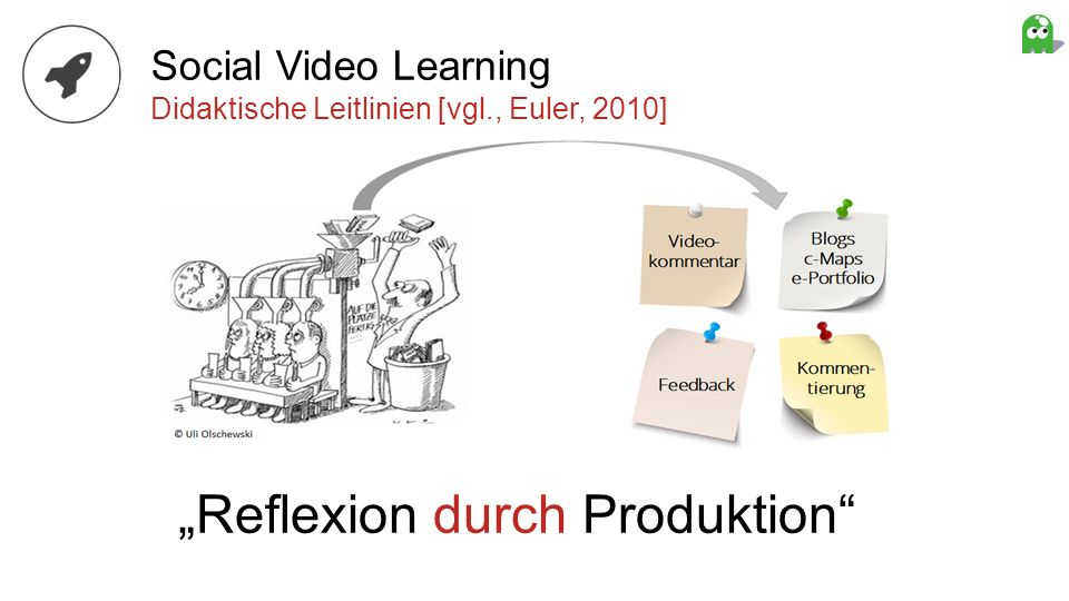 """Reflexion durch Produktion"