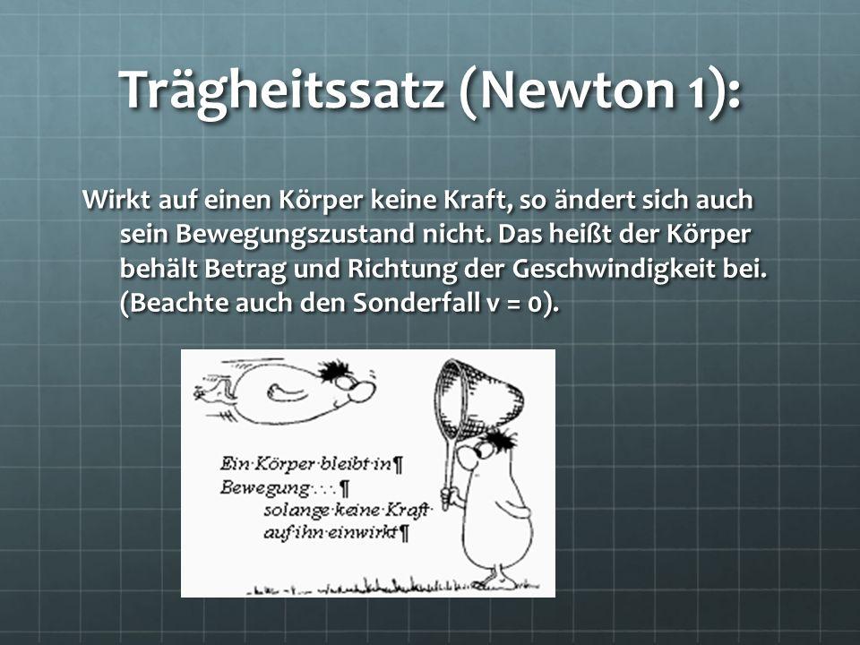 Trägheitssatz (Newton 1):