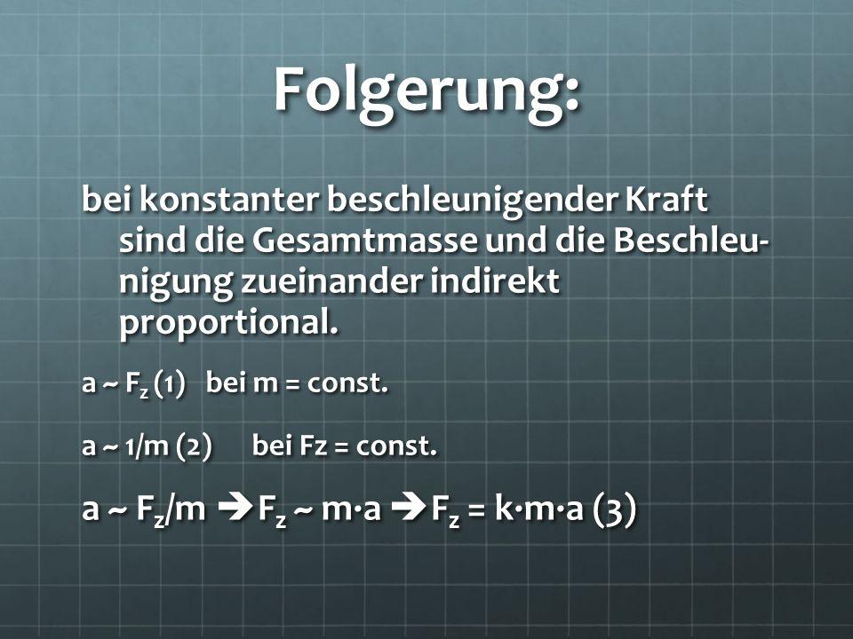 Folgerung: bei konstanter beschleunigender Kraft sind die Gesamtmasse und die Beschleu- nigung zueinander indirekt proportional.