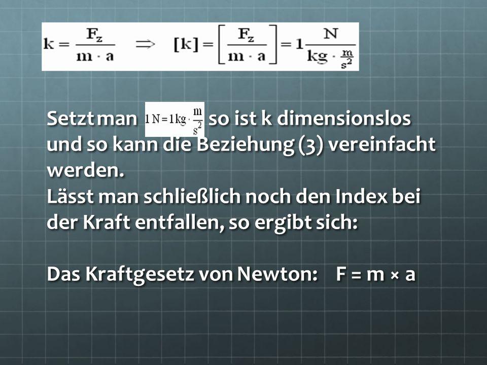Das Kraftgesetz von Newton: F = m × a