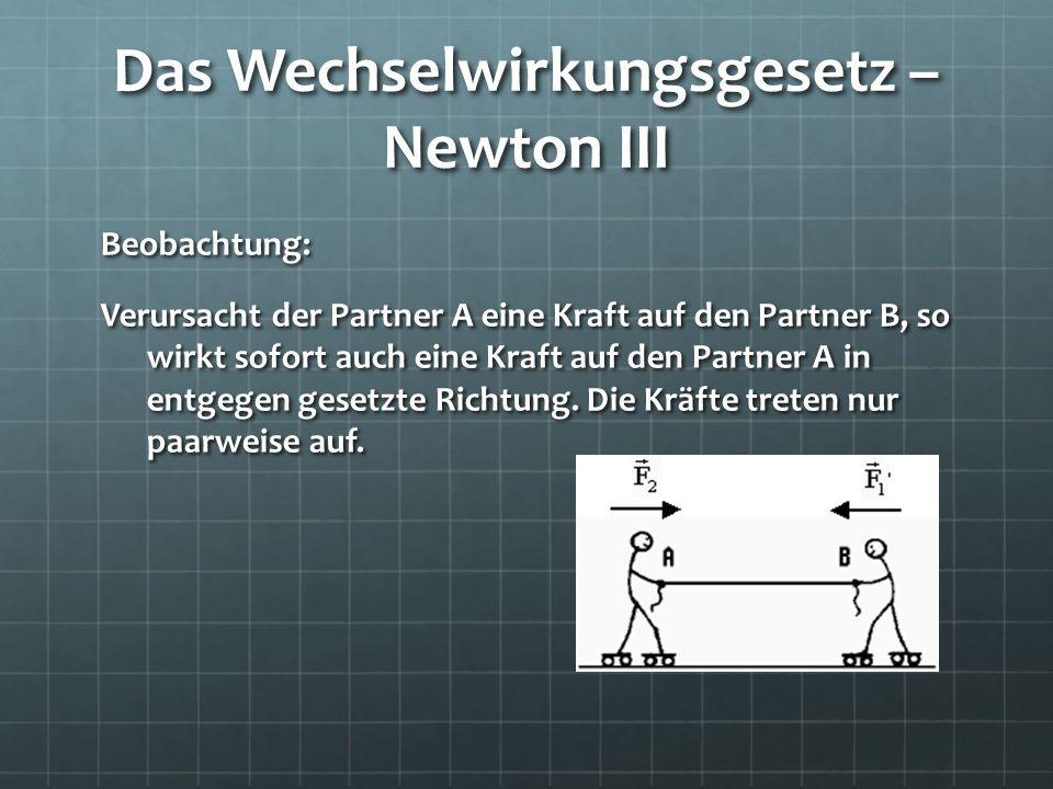 Das Wechselwirkungsgesetz – Newton III