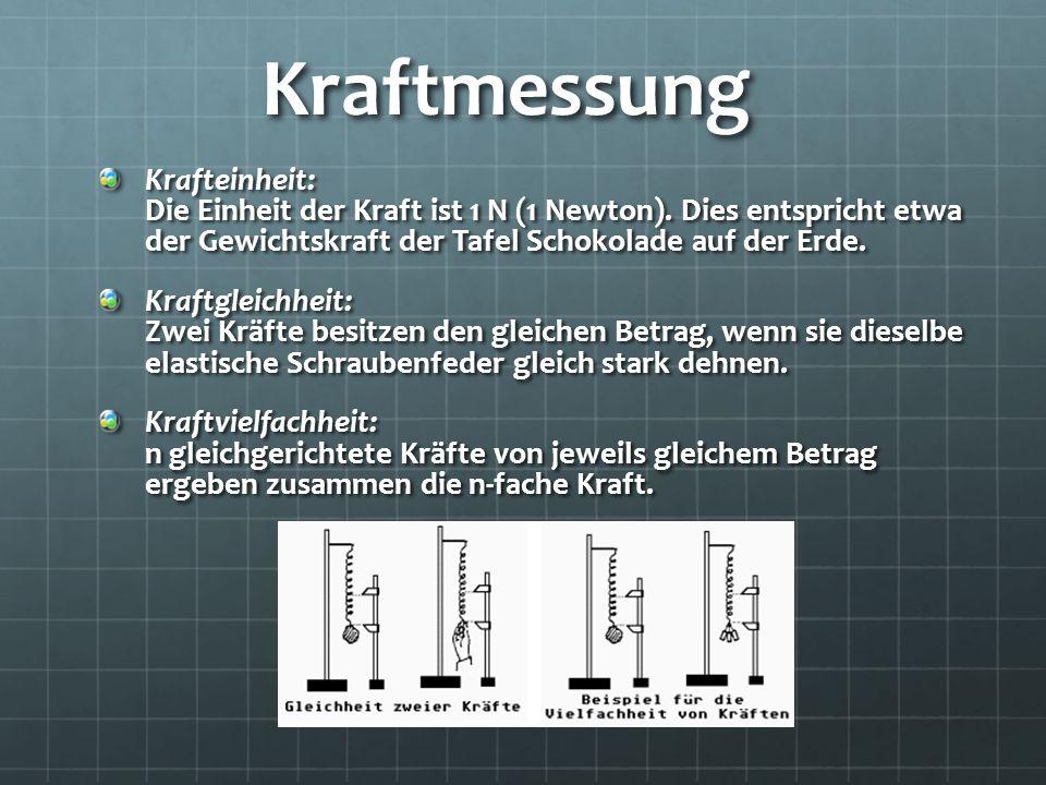 Kraftmessung Krafteinheit: Die Einheit der Kraft ist 1 N (1 Newton). Dies entspricht etwa der Gewichtskraft der Tafel Schokolade auf der Erde.