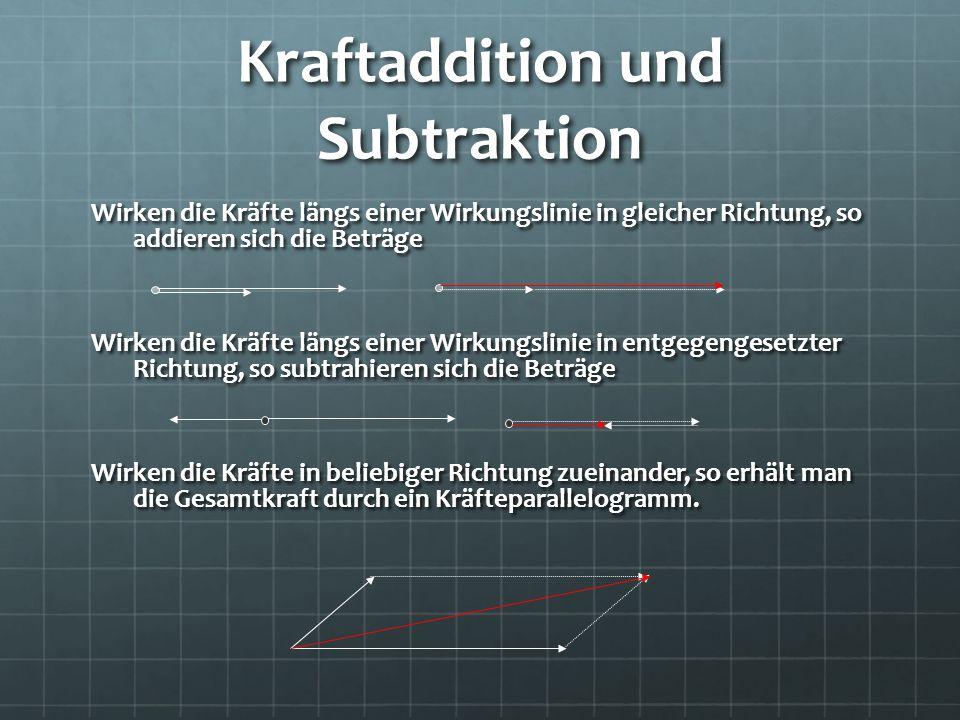 Kraftaddition und Subtraktion