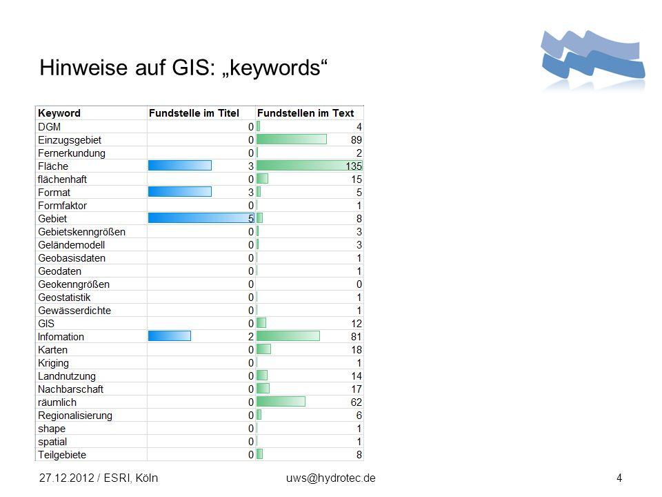 "Hinweise auf GIS: ""keywords"