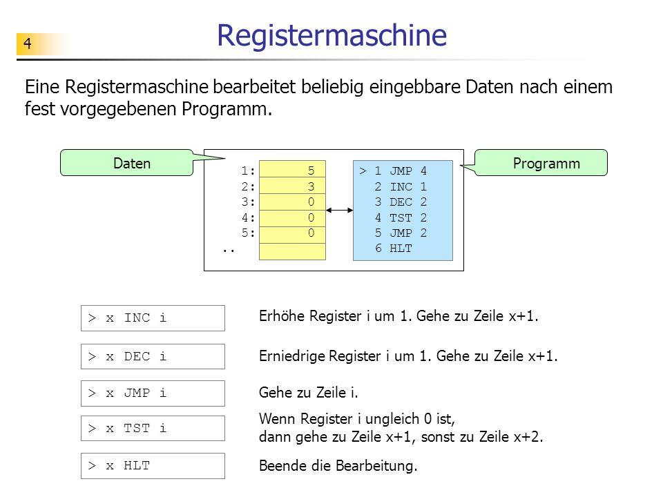 Registermaschine Eine Registermaschine bearbeitet beliebig eingebbare Daten nach einem fest vorgegebenen Programm.