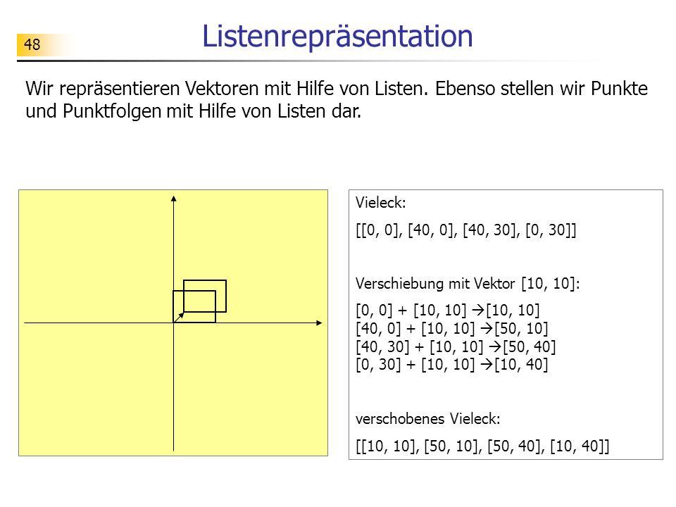 Listenrepräsentation