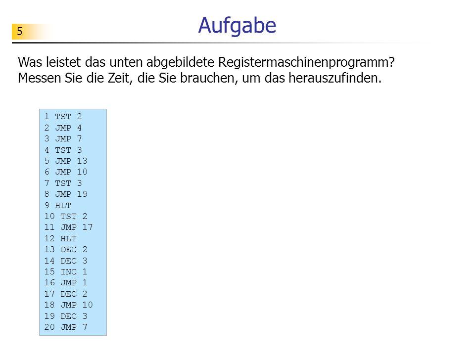 Aufgabe Was leistet das unten abgebildete Registermaschinenprogramm Messen Sie die Zeit, die Sie brauchen, um das herauszufinden.