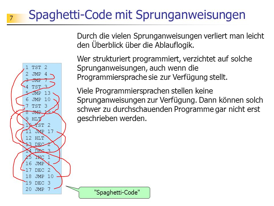Spaghetti-Code mit Sprunganweisungen
