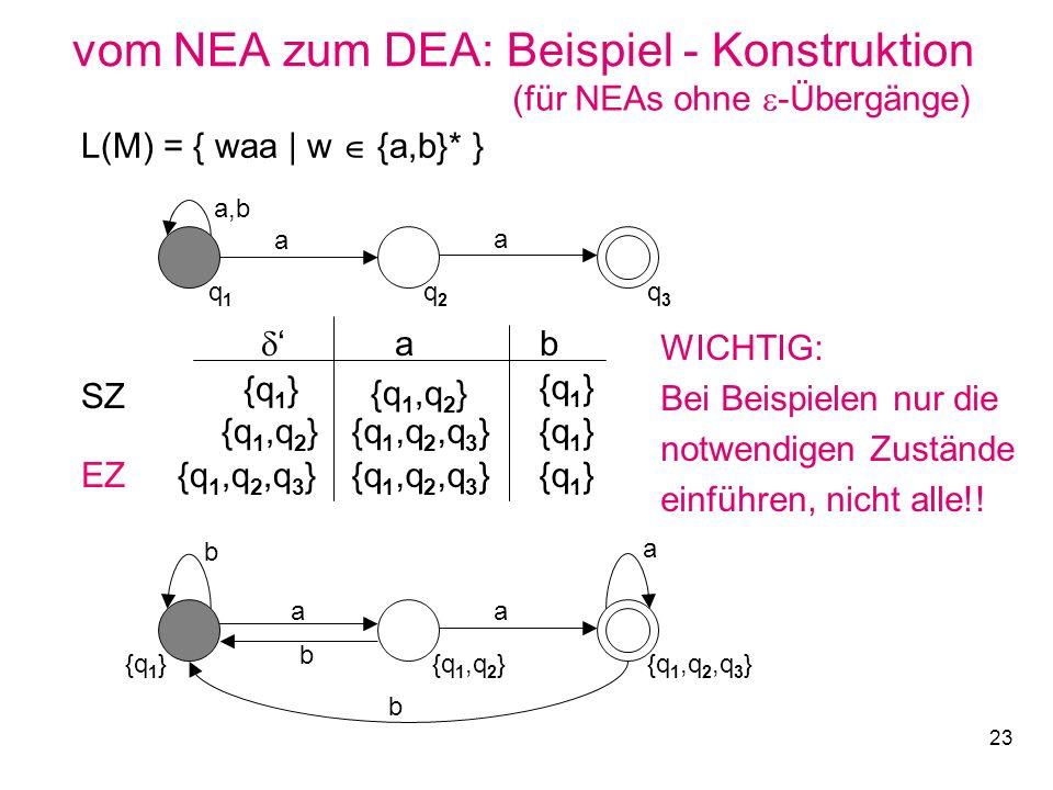 vom NEA zum DEA: Beispiel - Konstruktion